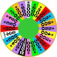 "Spelling Lesson Plan - Wheel of Fortune Activity from The Middle School Classroom on TeachersNotebook.com - (2 pages) - Using this lesson you can successfully implement the ""Wheel of Fortune"" game show with your class using the spelling words your students are studying."