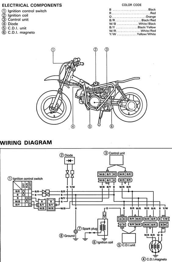 yamaha dirt bike wiring diagram motorcycle awesomeness dirt bikes and bikes