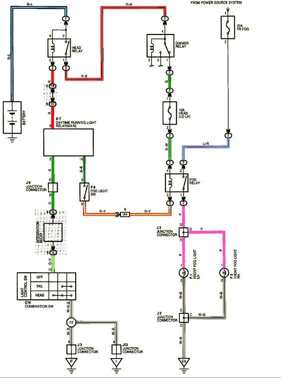 Fog Light Wiring Diagram Diagram Pinterest Diagram, Jeeps - Repair Wiring Scheme