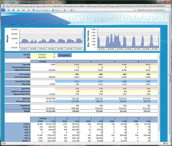 Energy Unit Commitment Scenario Analysis (IBM Cognos BI, TM1, SPSS - cognos enterprise planning resume