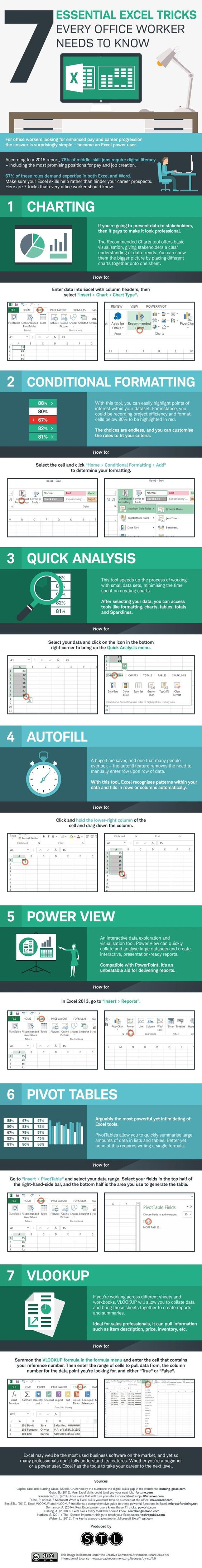 7 Essential Excel Tricks Every Office Worker Needs To Know #infographic #Productivity #EmployeeBenefits