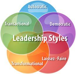 a look at the different types of leaders Leadership styles with examples there are many leadership styles from which to choose different styles were needed for different situations and each leader needed to know when to exhibit a particular approach.
