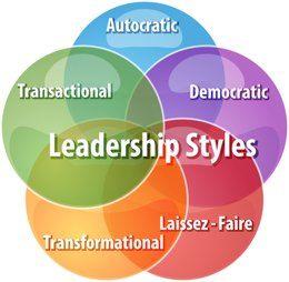 situational leadership model essay