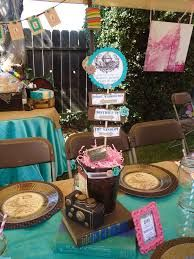Image result for oh the places you'll go party ideas