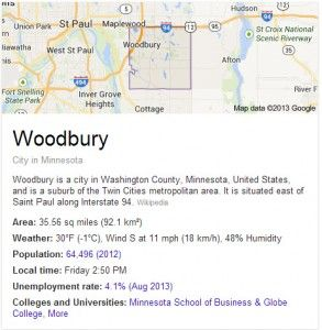 Finding Homes For Sale In Woodbury  Woodbury Real Estate