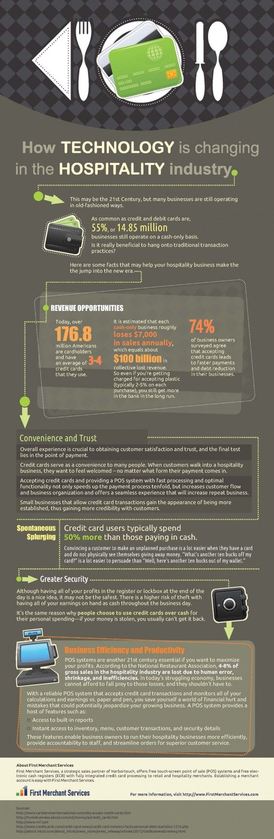 How Technology is Changing in the Hospitality Industry Infographic