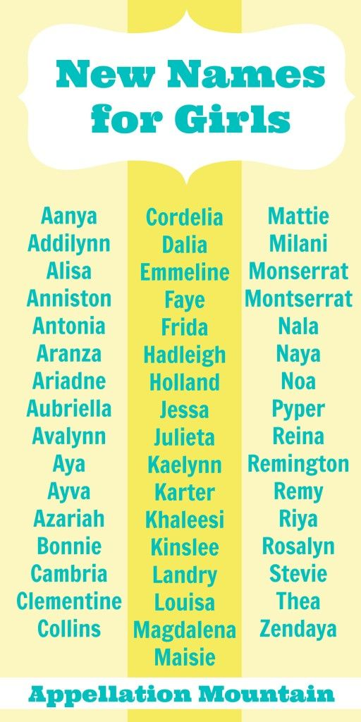 Baby Names For Girls 2014