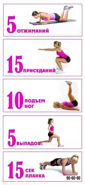 15-минутная жиросжигающая тренировка Сделать 3 круга