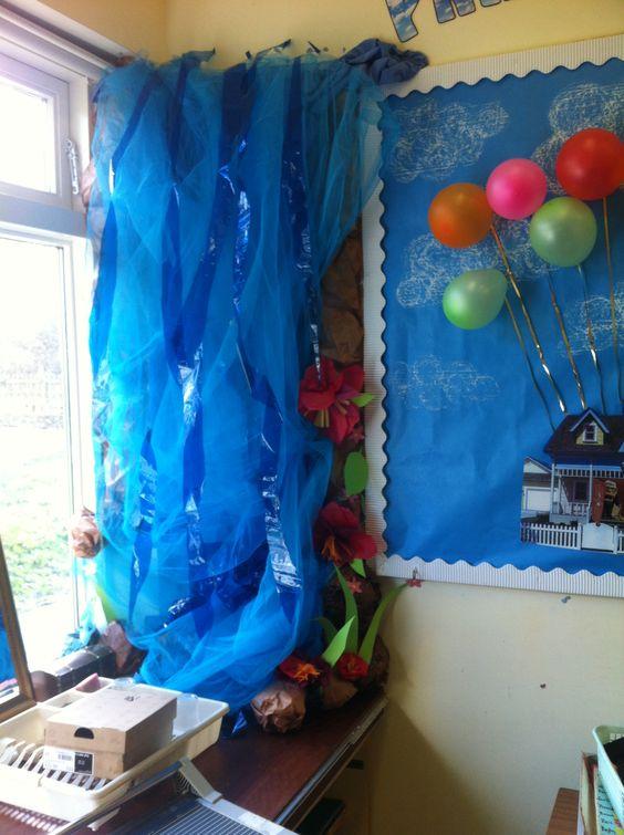 Classroom Waterfall Ideas ~ Classroom waterfall jungle theme pinterest