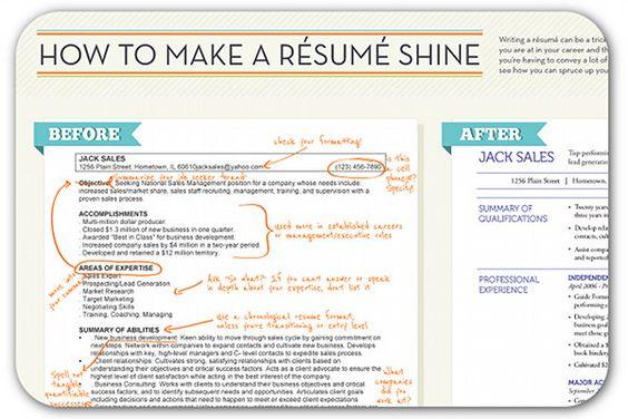Your Résumé vs Oblivion Oblivion, Job search and Career - how to make a reume