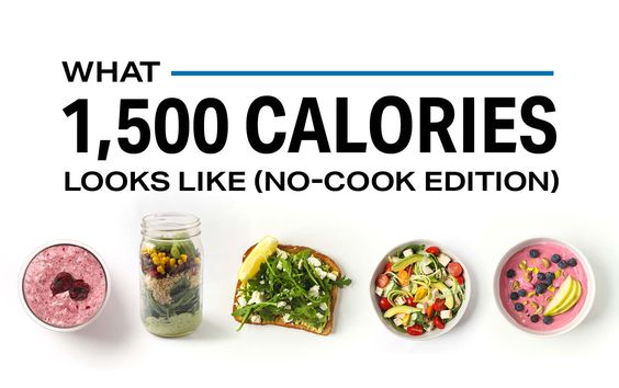What 1,500 Calories Looks Like (No-Cook Edition) | Nutrition | MyFitnessPal