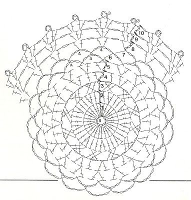 Sombrero a crochet en miniatura ~ lodijoella