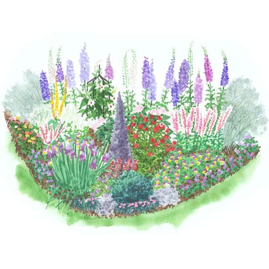 Long blooming garden plans gardens beautiful and keep going for Flower garden planner