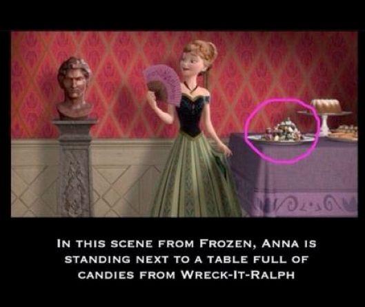 Wreck It Ralph Cameo In Frozen
