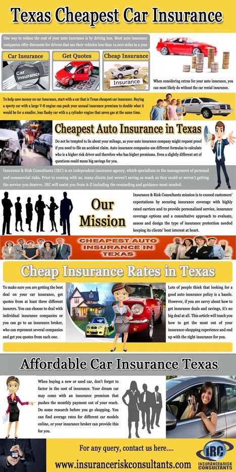 Seven Clarifications On Who Has The Cheapest Car Insurance In