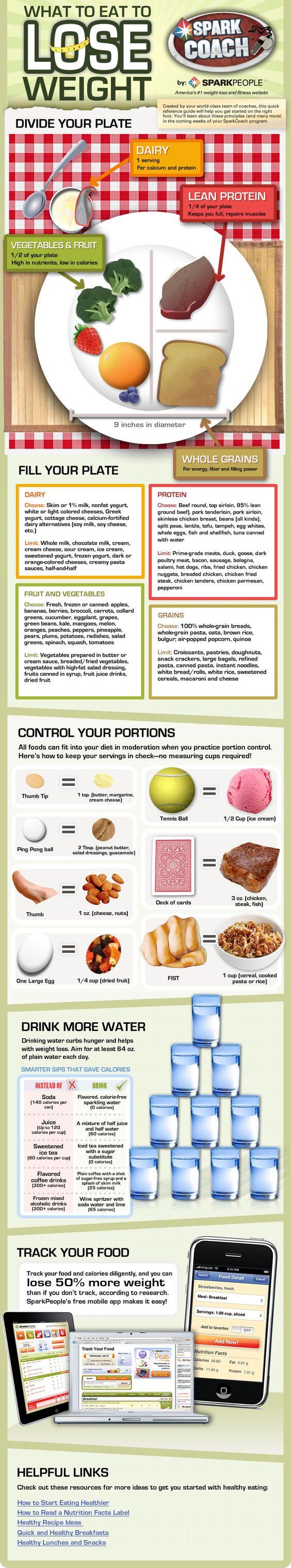 Top 10 healthy fat burning foods