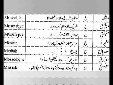 Modren Boys Name Top 2018 19 With Urdu Meaning Kids Name Part 06 Kid Names Boy Names Names