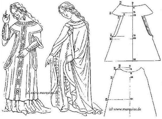 Costumes historiques du Moyen Age, le motif