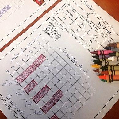 math worksheet : bar graphs teacher worksheets and worksheets on pinterest : Super Teacher Worksheets Long Division