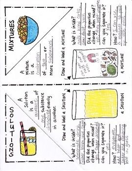 MIXTURES AND SOLUTIONS FOLDABLE BY SCIENCE DOODLES ...