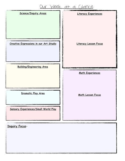 Planning Templates For Inquiry Project Based Teaching Inquiring Minds Mrs Myers Kindergarten Lesson Plan Templates Printable Lesson Plans Inquiry Project