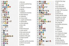 Guess The 50 Movie Names From Emoticons And Smileys Memolition Guess The Emoji Emoji Answers Emoji Challenge