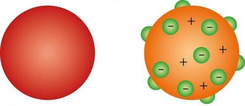 Pierre Y Marie Curie Modelo Atomico