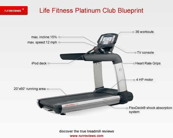 Life Fitness Platinum Treadmill with Achieve LED Console Blueprint