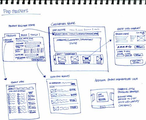 25 Examples Of Wireframes And Mockups Sketches Inspirationfeed Wireframe Web App Design Wireframe Sketch