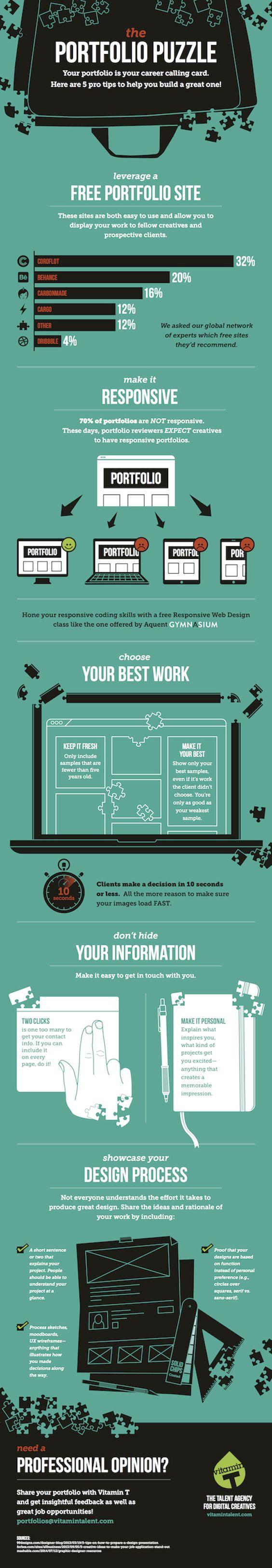 Infographic: Five Tips On Creating A Great Design Portfolio - DesignTAXI.com