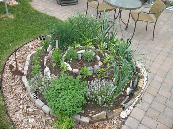 C mo hacer un jard n en espiral plantas y jard n jard n for Plantas aromaticas jardin