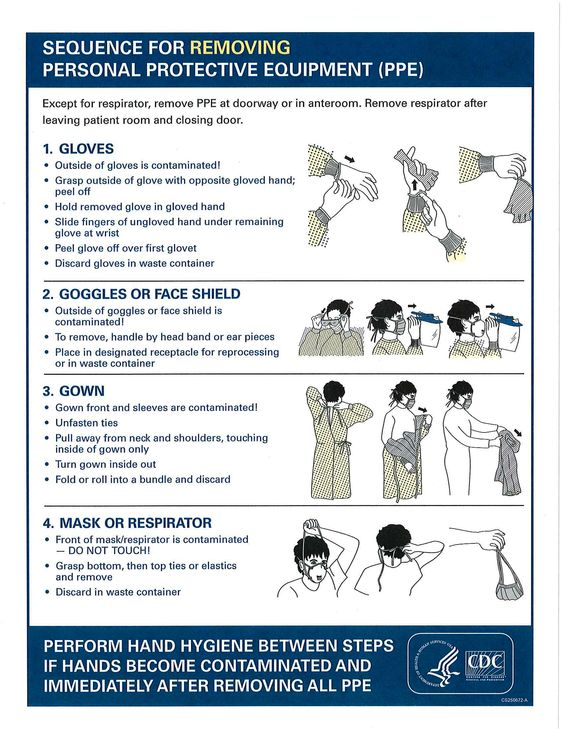 describe the correct practice in the application and removal of ppe Using the correct ppe  following application procedures eg hazardous substances  c examples of bad practice which may result in further injury such as.