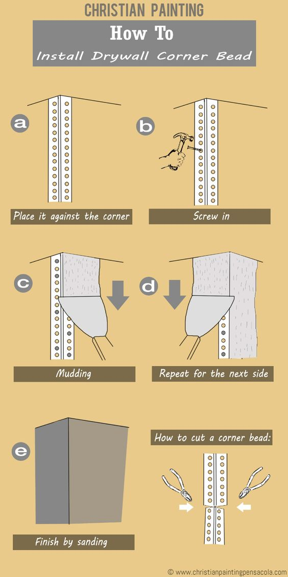 How to install drywall, Drywall and Beads on Pinterest