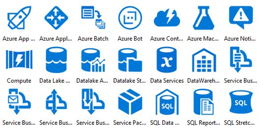 Azure Deprecated Icons Azure Mind Mapping Tools Diagram