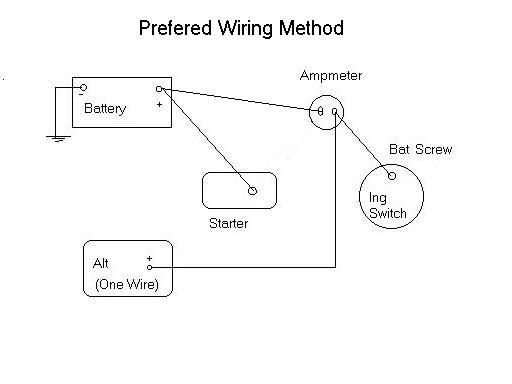 one wire alternator wiring diagram ford one image wiring diagram for 3 wire gm alternator the wiring diagram on one wire alternator wiring diagram