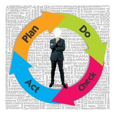 """6 claves para ser ahora, más productivo en tu Negocio mlm.  Todo va muy rápido cuando empiezas y si no haces una buena gestión de tu tiempo, al final pasa factura y te desgasta llegando al punto de """"no avance"""", así que en este artículo te diré como ser más productivo en tu negocio mlm.   Yo he tenido la experiencia de hacer muchas cosas pero no avanzar en absoluto y eso acaba agotándote."""