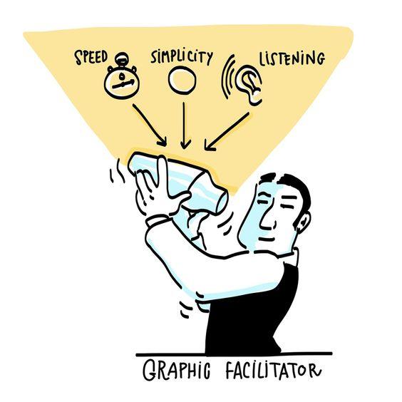 Graphic Facilitator Bartender: Blending Skills Like Children