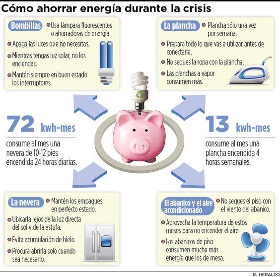 Trucos para ahorrar energ a eficiencia energ tica en casa - Trucos para ahorrar en casa ...