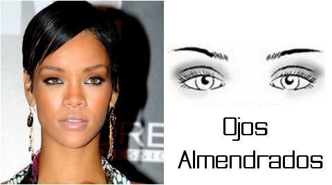 MODA LISTA: Diferentes formas de ojos. TIPO DE OJOS