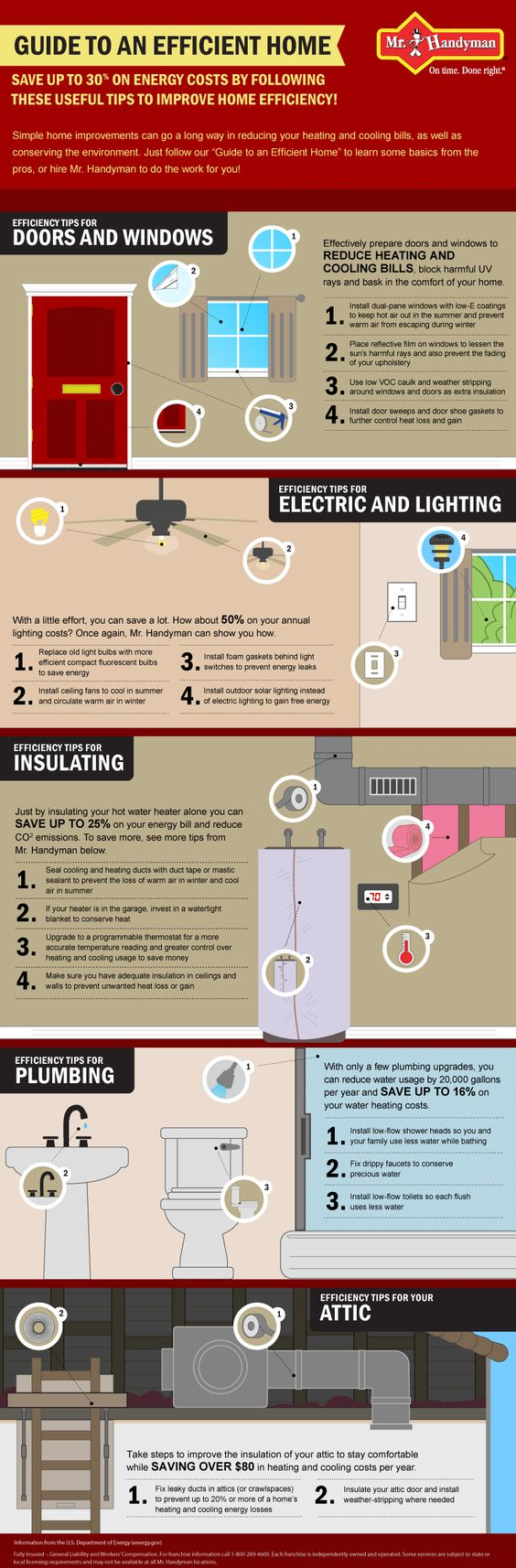 save 30  on home energy costs  infographic
