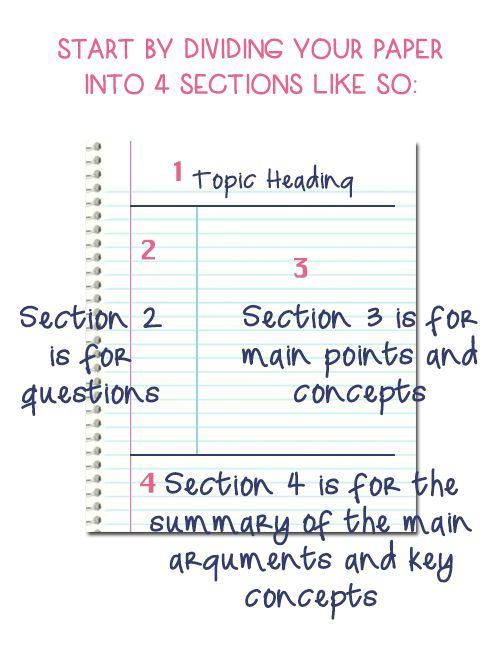 The Cornell note taking method - could be useful for revision - cornell notes paper