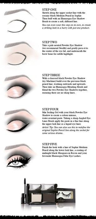 Smokey Eye - The Beauty Thesis