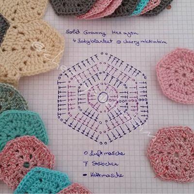 @ CherryM. & Klim u. Bim: free charted pattern - little solid crochet hexagon