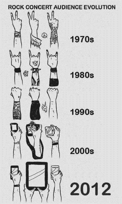 Rock concert audience evolution