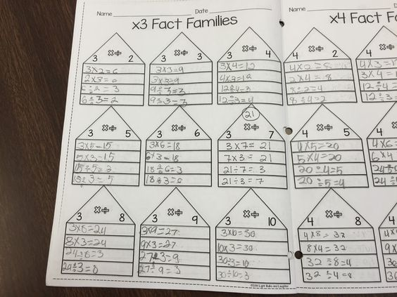 Multiplication And Division Fact Families And