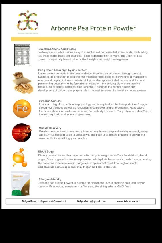 Pea Protein Powder information Contact me for more info! http://CydneyDarr.arbonne.com/  Consultant ID 117162022 PURE, SAFE & BENEFICIAL