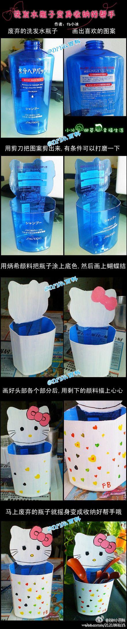 Reciclando botellas de plástico con forma de Kitty: