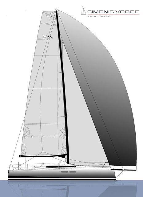Öresund regatta