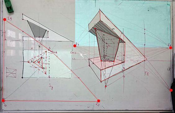 لوحة12-1: