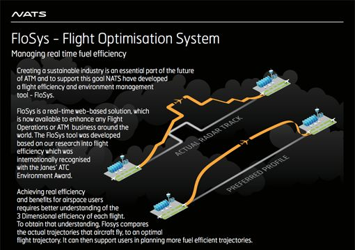 #Flight Optimisation System (#FloSys) which enables users to store and compare historical flight #data. The system displays a visual comparison of a flight and compares the actual profile flown with the optimal trajectory to highlight areas for improved efficiency. #aviation #avgeek